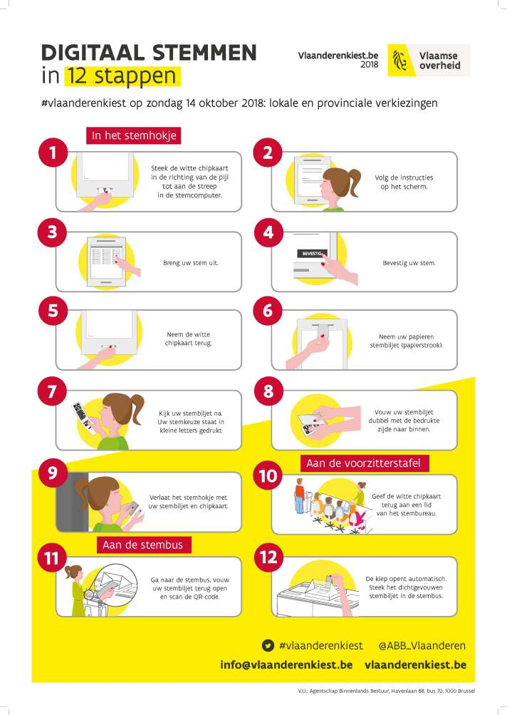 Digitaal stemmen in 12 stappen